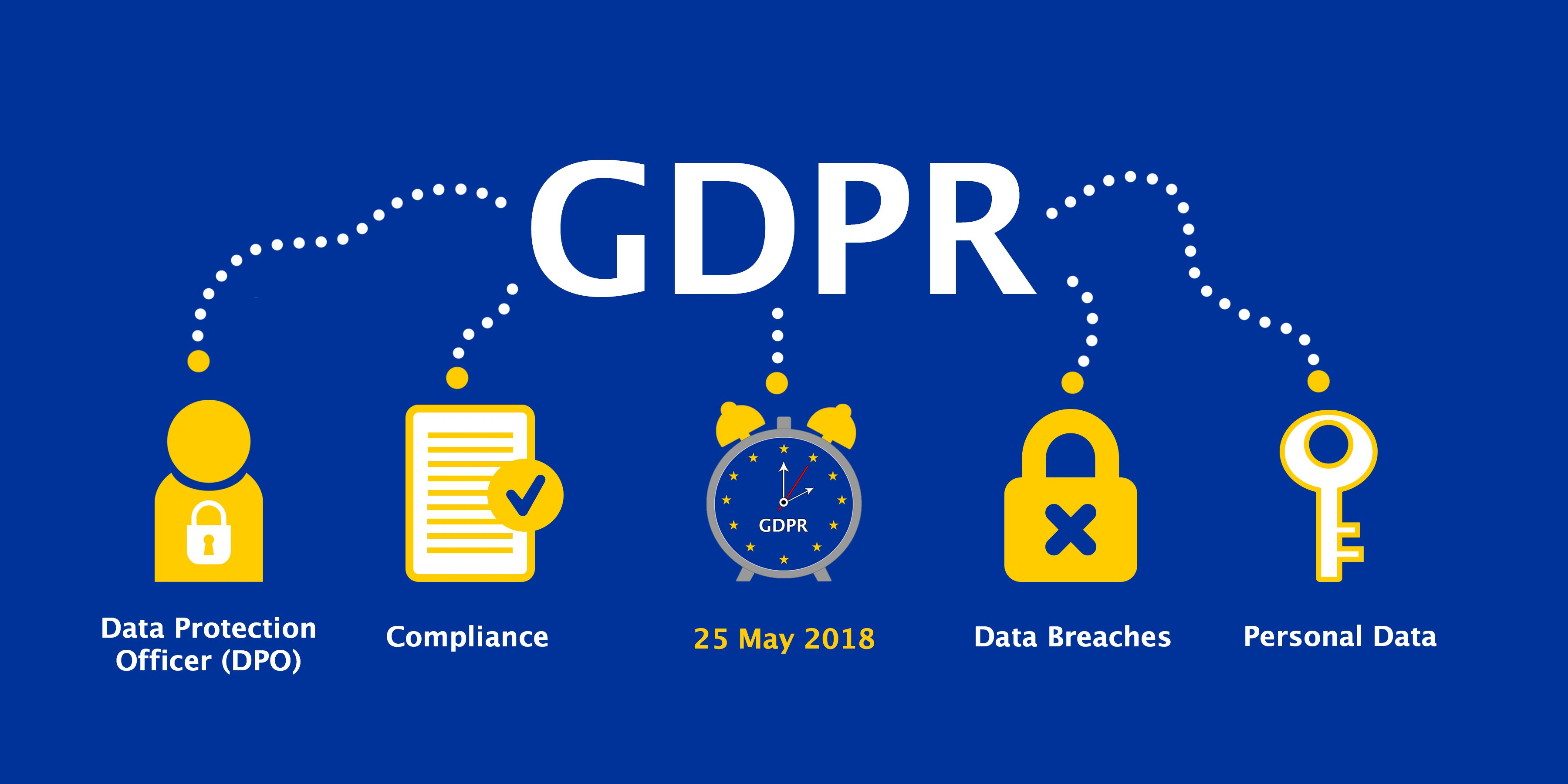 6 Ways to get GDPR Compliant
