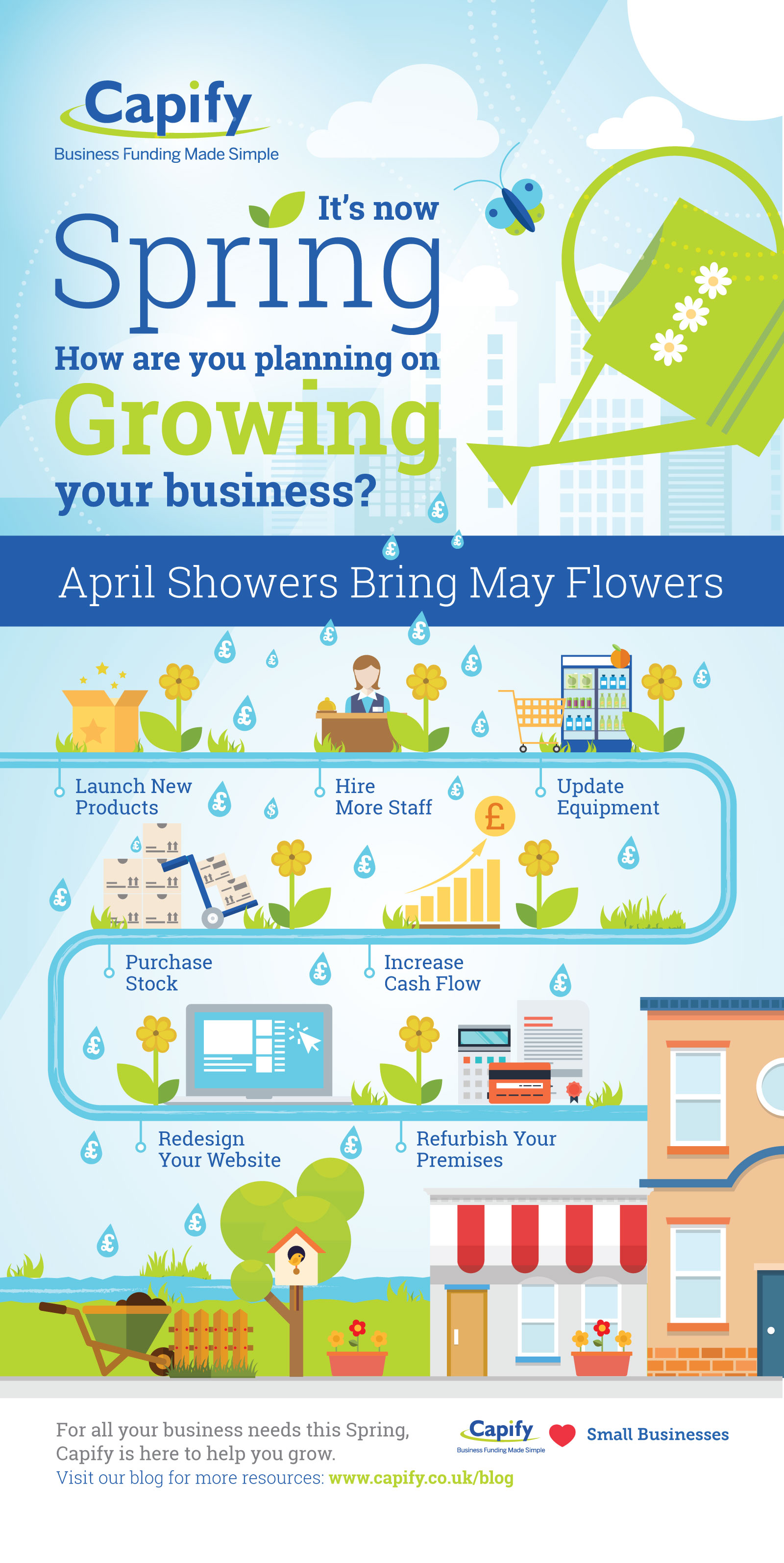7 Ways to grow your business this Spring